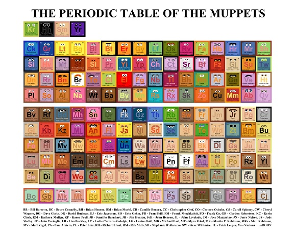 muppet table