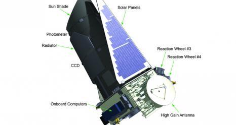 Kepler fix