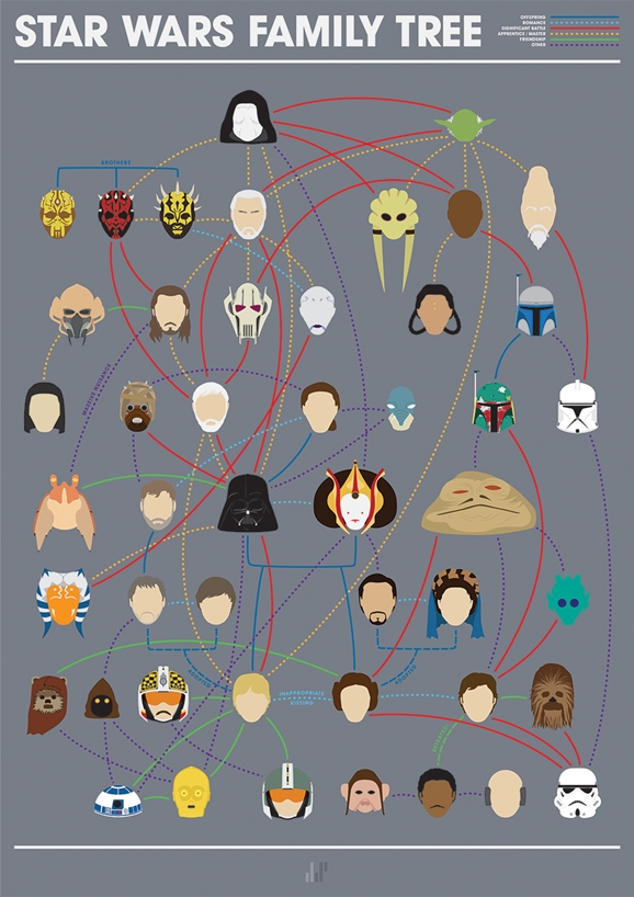 SW Family Tree Final