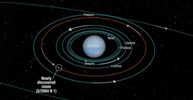 neptune new moon
