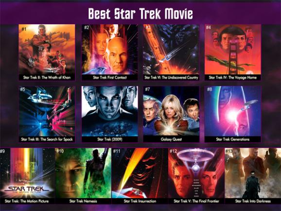 star trek fan film ranking