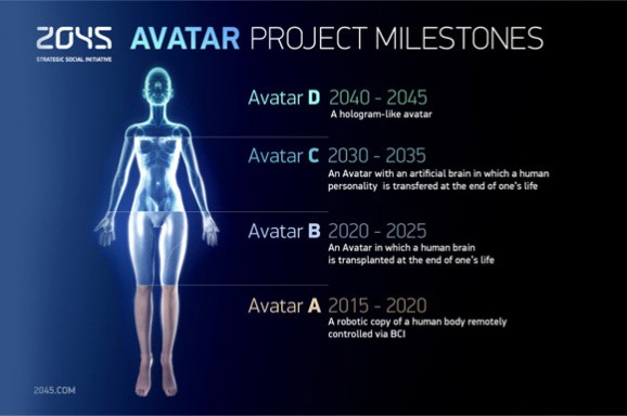 2045 Initiative