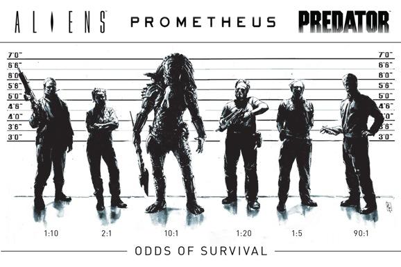 Alien Prometheus Predator