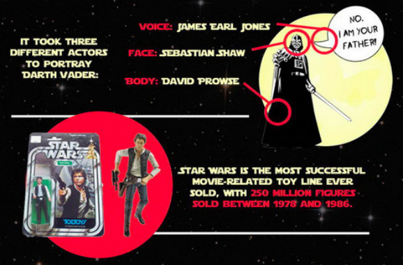 star-wars-infographic-19-things-you-didn't-know-about-03
