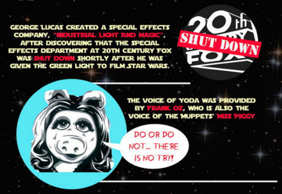 star-wars-infographic-19-things-you-didn't-know-about-04