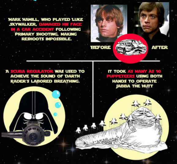 star-wars-infographic-19-things-you-didn't-know-about-05