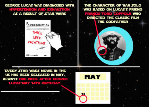 star-wars-infographic-19-things-you-didn't-know-about-06