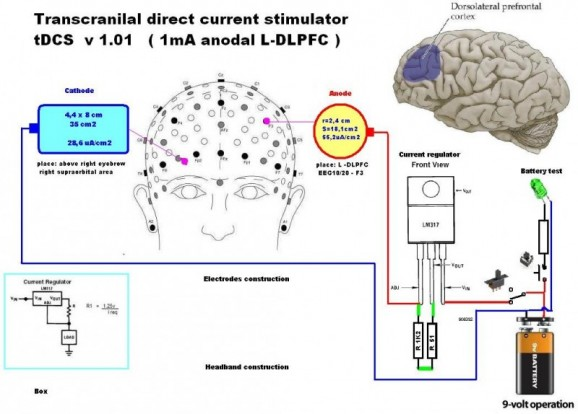 transcranial stimulation