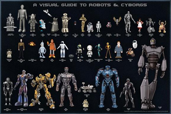 robots_large