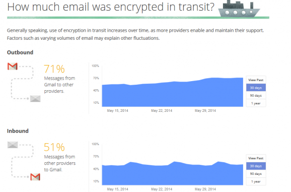 gmail transparency