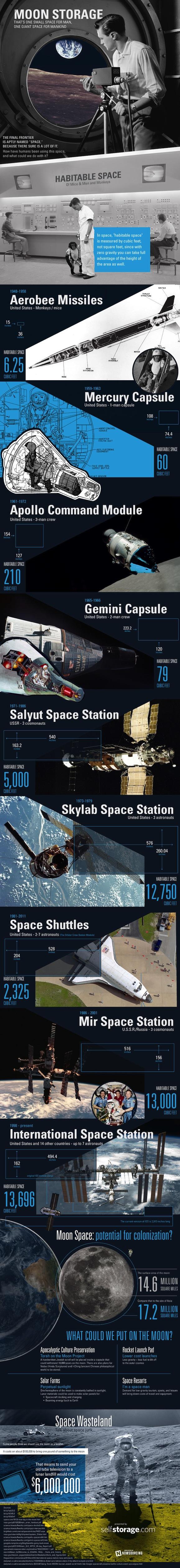 self-storage.com-moon-storage