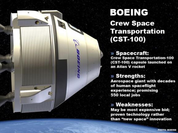 Boeing-capsule-CST-100