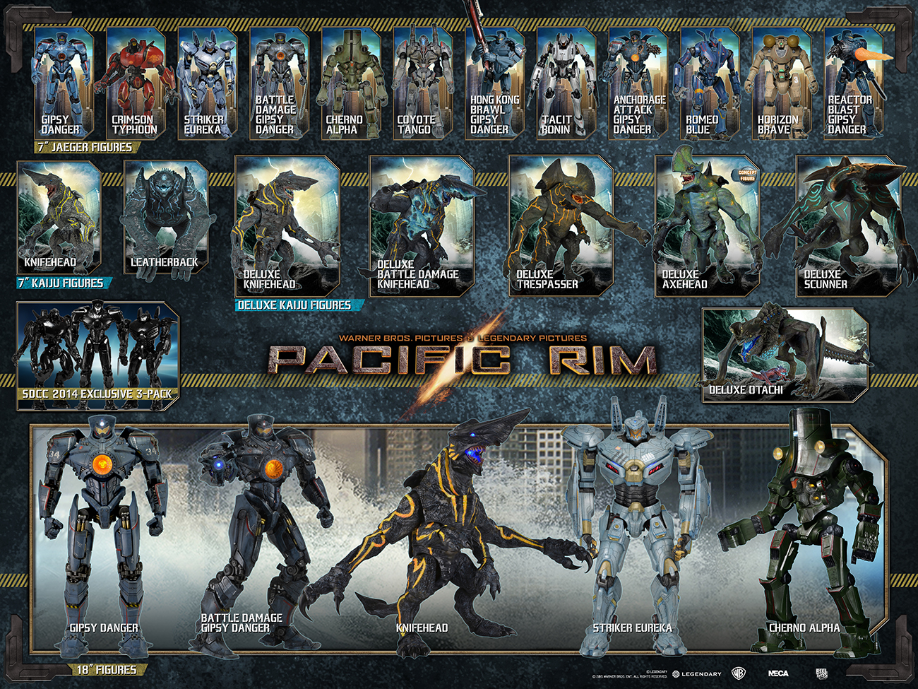 Pacific rim fans now you can own every onscreen jaeger in toy form visguidesmall voltagebd Gallery