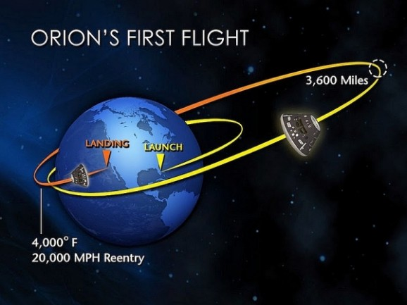 orion-test-flight